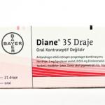 世界的に主流なピル【ダイアン35】でのニキビ治療の有効性