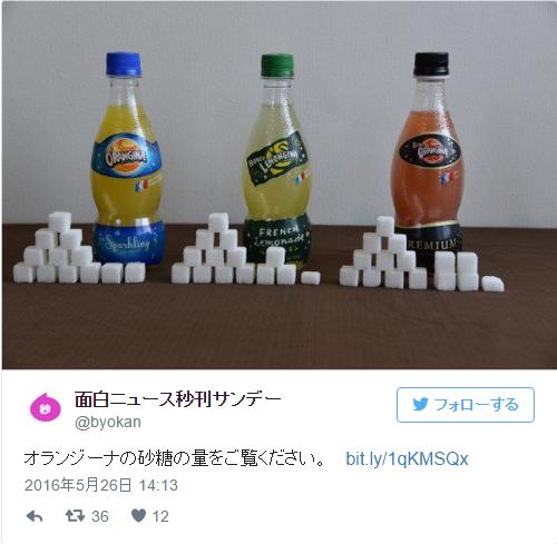 清涼飲料水の砂糖とニキビの関係