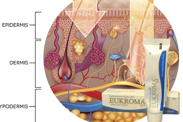 ハイドロキノンと紫外線の関係
